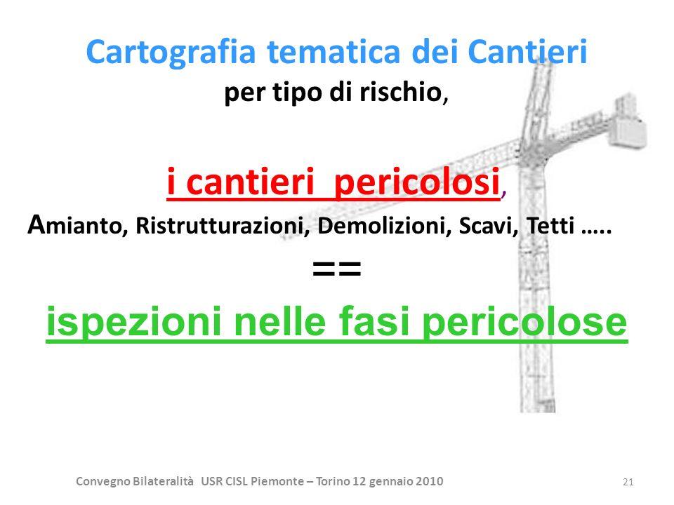 Convegno Bilateralità USR CISL Piemonte – Torino 12 gennaio 2010 21 Cartografia tematica dei Cantieri per tipo di rischio, i cantieri pericolosi, A mi