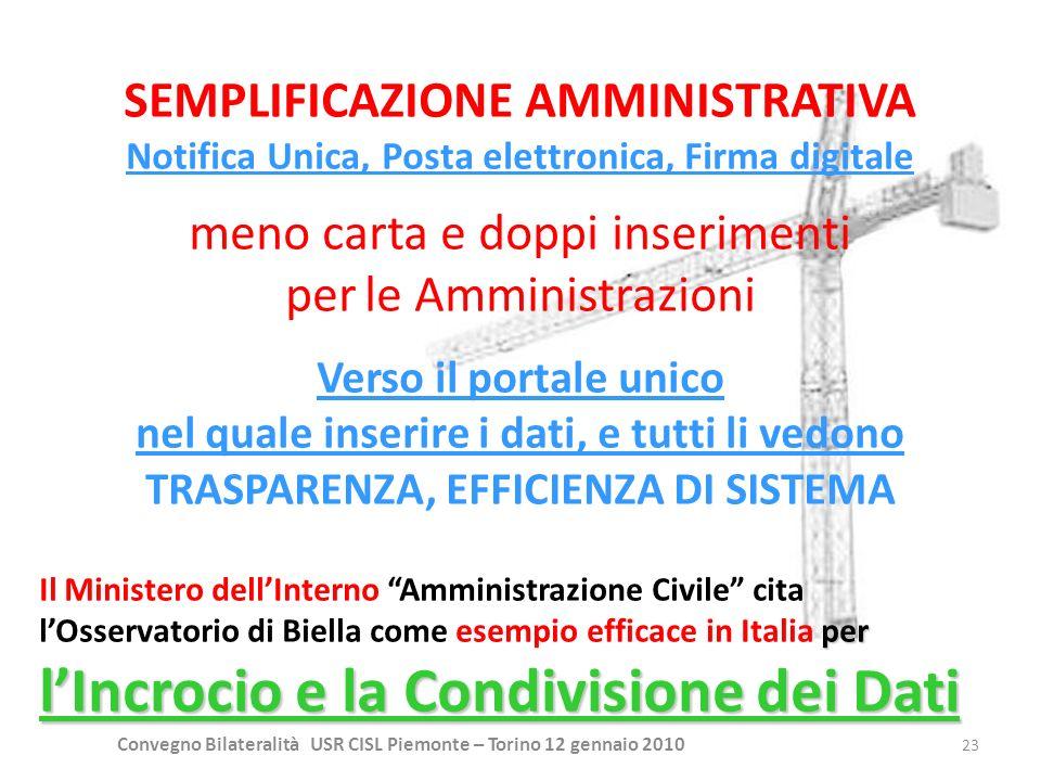 Convegno Bilateralità USR CISL Piemonte – Torino 12 gennaio 2010 23 SEMPLIFICAZIONE AMMINISTRATIVA Notifica Unica, Posta elettronica, Firma digitale m
