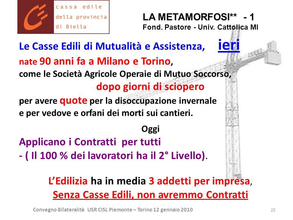 Convegno Bilateralità USR CISL Piemonte – Torino 12 gennaio 2010 25 Le Casse Edili di Mutualità e Assistenza, ieri nate 90 anni fa a Milano e Torino,
