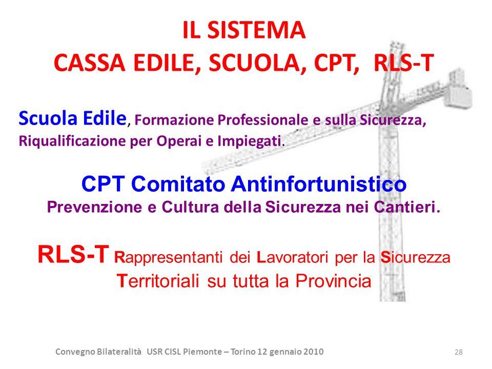 Convegno Bilateralità USR CISL Piemonte – Torino 12 gennaio 2010 28 IL SISTEMA CASSA EDILE, SCUOLA, CPT, RLS-T Scuola Edile, Formazione Professionale