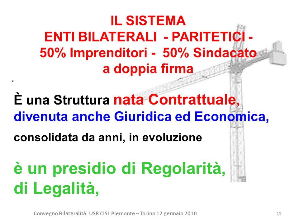Convegno Bilateralità USR CISL Piemonte – Torino 12 gennaio 2010 29. IL SISTEMA ENTI BILATERALI - PARITETICI - 50% Imprenditori - 50% Sindacato a dopp