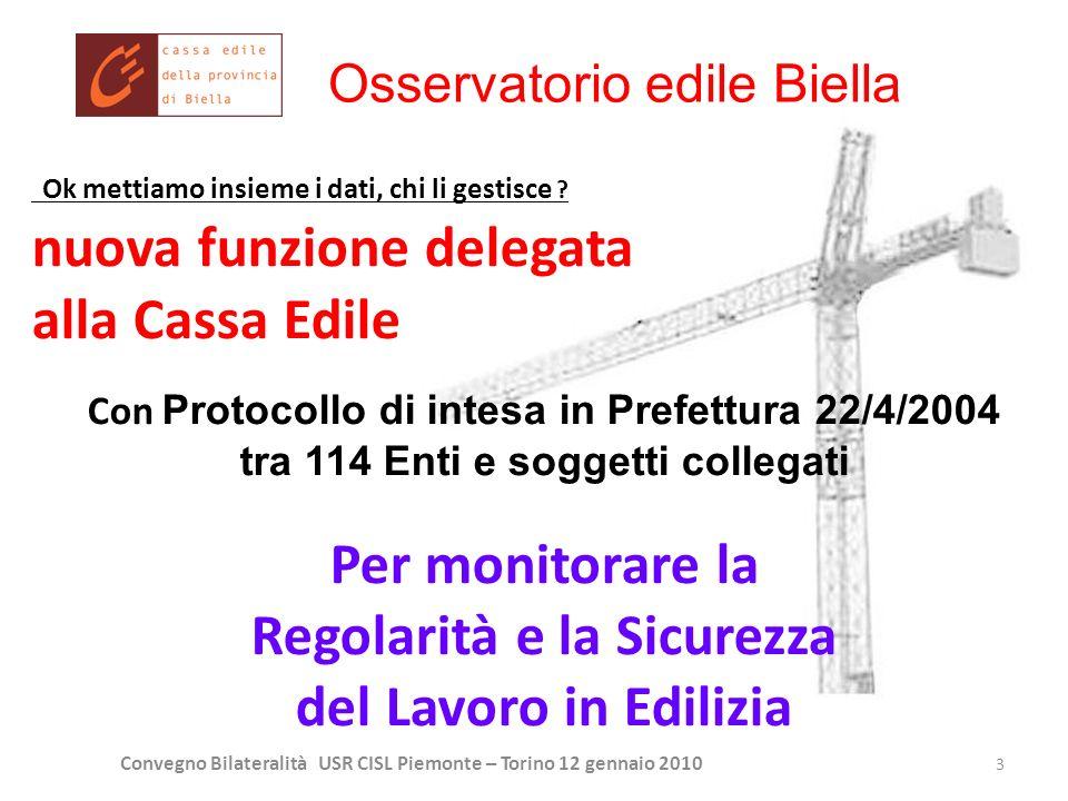 Convegno Bilateralità USR CISL Piemonte – Torino 12 gennaio 2010 24 La gestione dellOsservatorio Cassa Edile conosce il settore, le regolarità di impresa e di cantiere, - la scelta felice: Se fosse gestito da Enti Pubblici ….
