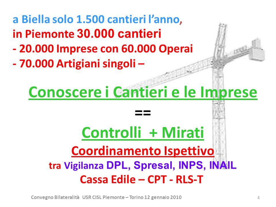 Convegno Bilateralità USR CISL Piemonte – Torino 12 gennaio 2010 4 a Biella solo 1.500 cantieri lanno, in Piemonte 30.000 cantieri - 20.000 Imprese co