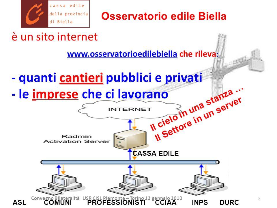 Convegno Bilateralità USR CISL Piemonte – Torino 12 gennaio 2010 5 è un sito internet www.osservatorioedilebiellawww.osservatorioedilebiella che rilev