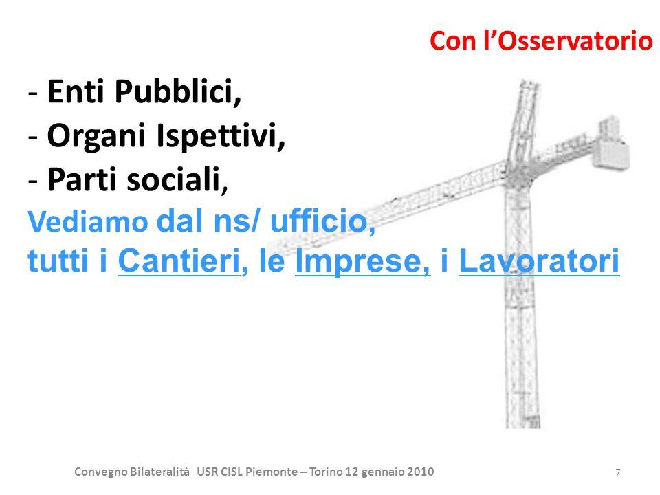 Convegno Bilateralità USR CISL Piemonte – Torino 12 gennaio 2010 7 Con lOsservatorio - Enti Pubblici, - Organi Ispettivi, - Parti sociali, Vediamo dal