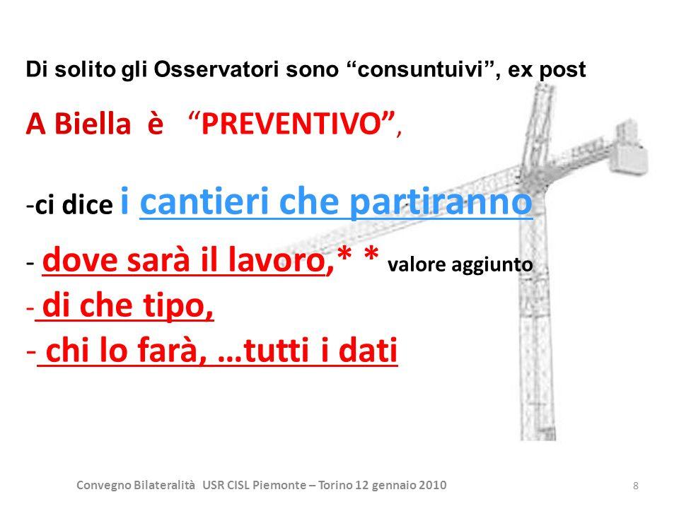 Convegno Bilateralità USR CISL Piemonte – Torino 12 gennaio 2010 8 Di solito gli Osservatori sono consuntuivi, ex post A Biella è PREVENTIVO, -ci dice