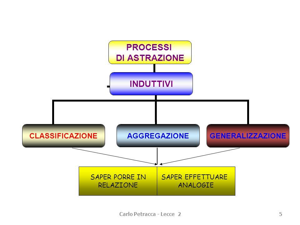 Carlo Petracca - Lecce 25 SAPER PORRE IN RELAZIONE SAPER EFFETTUARE ANALOGIE