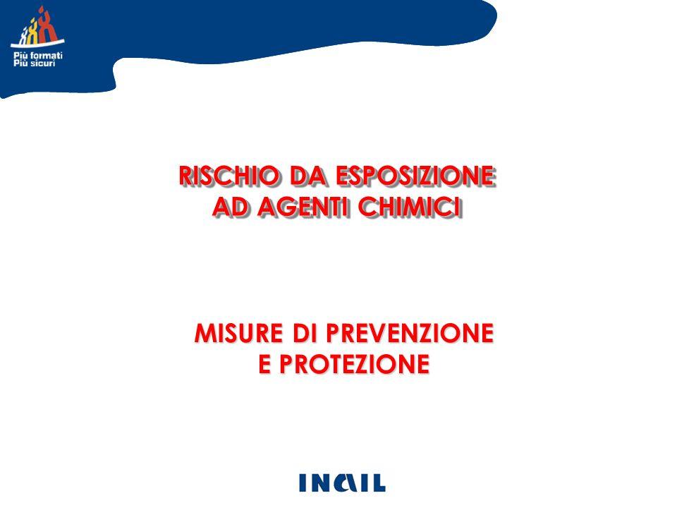 RISCHIO DA ESPOSIZIONE AD AGENTI CHIMICI MISURE DI PREVENZIONE E PROTEZIONE