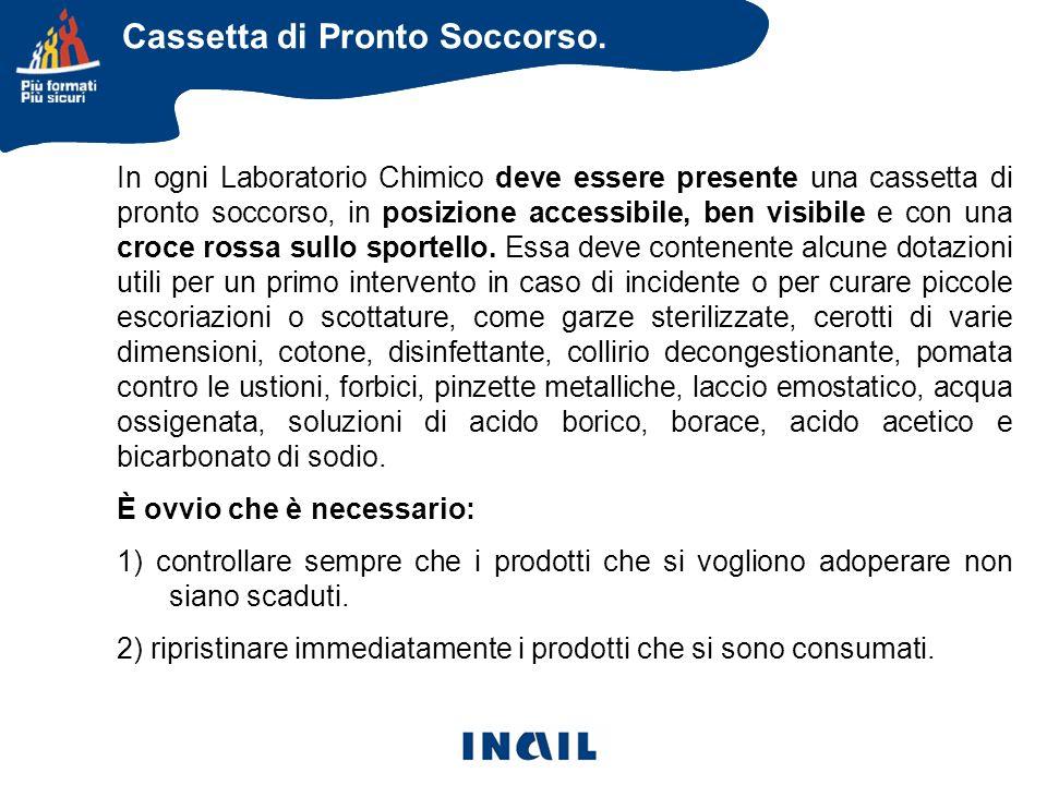 Cassetta di Pronto Soccorso.