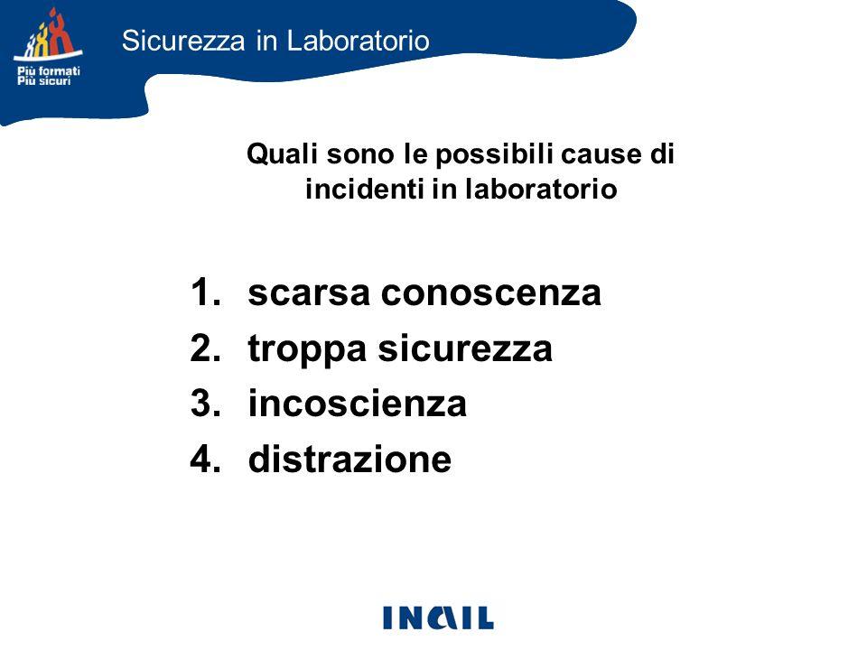 Quali sono le possibili cause di incidenti in laboratorio 1.scarsa conoscenza 2.troppa sicurezza 3.incoscienza 4.distrazione Sicurezza in Laboratorio