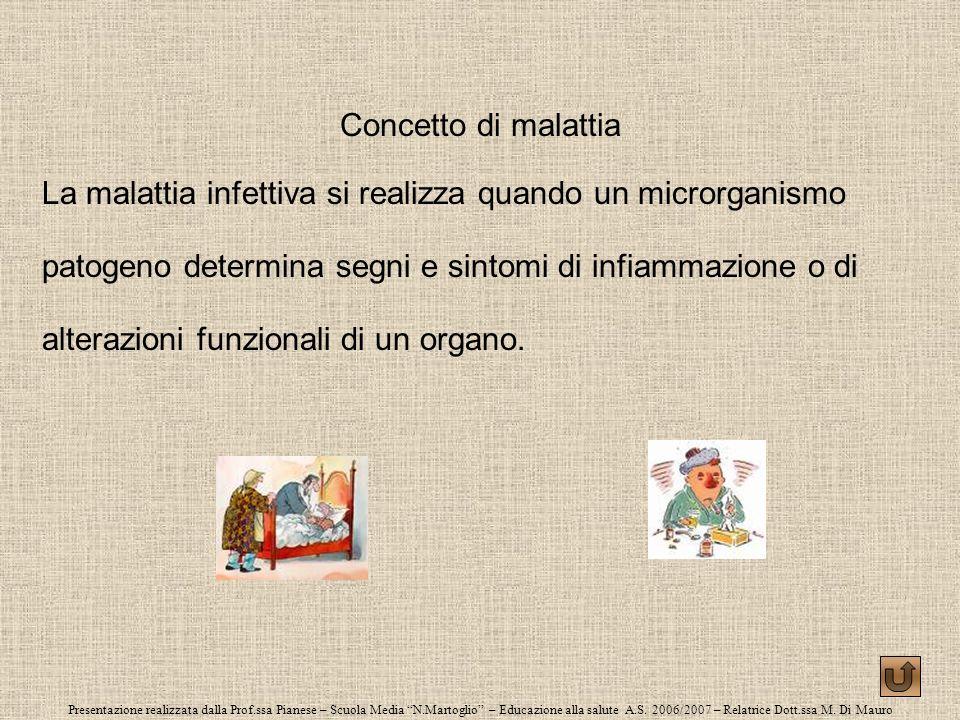 Presentazione realizzata dalla Prof.ssa Pianese – Scuola Media N.Martoglio – Educazione alla salute A.S. 2006/2007 – Relatrice Dott.ssa M. Di Mauro Co