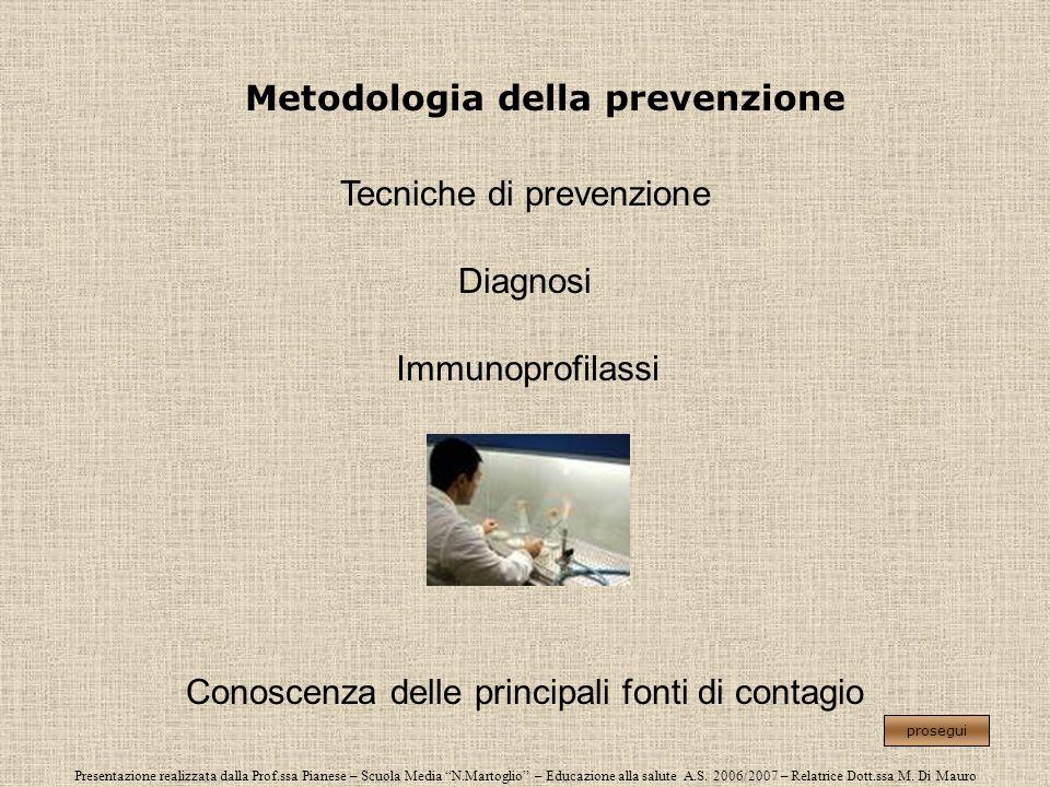 Presentazione realizzata dalla Prof.ssa Pianese – Scuola Media N.Martoglio – Educazione alla salute A.S. 2006/2007 – Relatrice Dott.ssa M. Di Mauro Me
