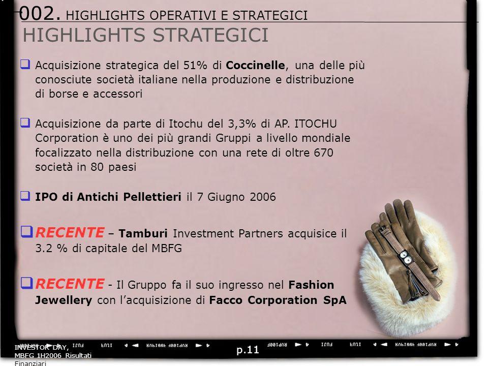 p.11 Acquisizione strategica del 51% di Coccinelle, una delle più conosciute società italiane nella produzione e distribuzione di borse e accessori Acquisizione da parte di Itochu del 3,3% di AP.