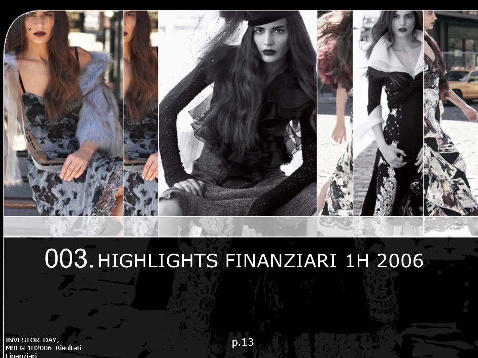 003. HIGHLIGHTS FINANZIARI 1H 2006 p.13 INVESTOR DAY, MBFG 1H2006 Risultati Finanziari