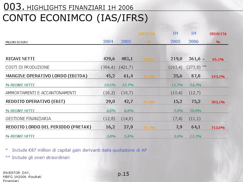 p.15 CONTO ECONIMCO (IAS/IFRS) 003.