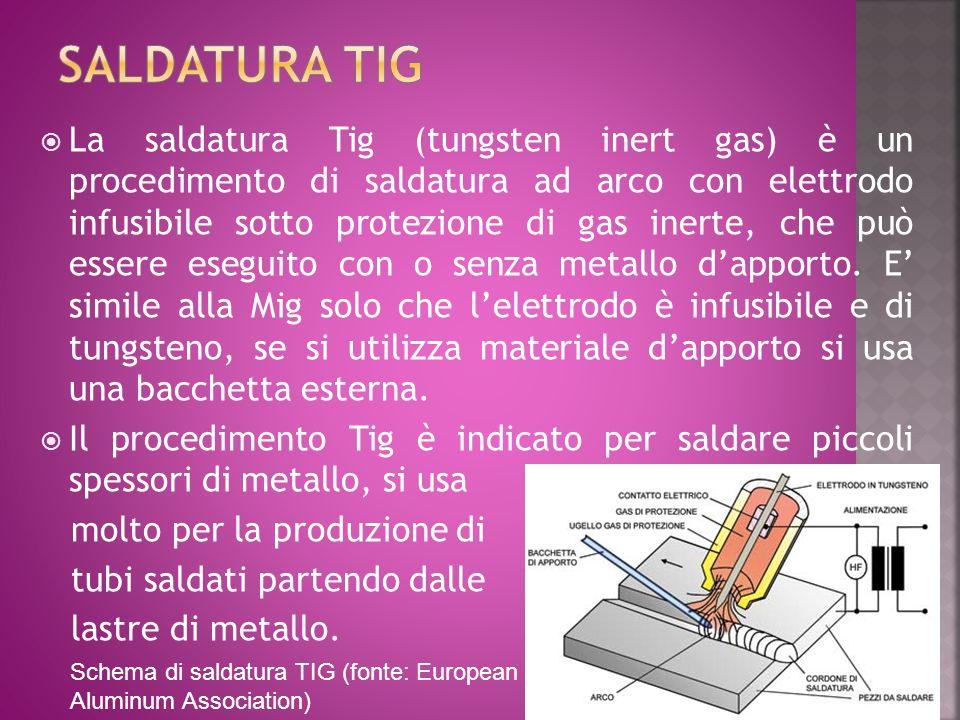 La saldatura Tig (tungsten inert gas) è un procedimento di saldatura ad arco con elettrodo infusibile sotto protezione di gas inerte, che può essere e