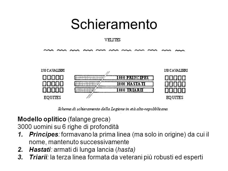 Modello oplitico (falange greca) 3000 uomini su 6 righe di profondità 1.Principes: formavano la prima linea (ma solo in origine) da cui il nome, mante