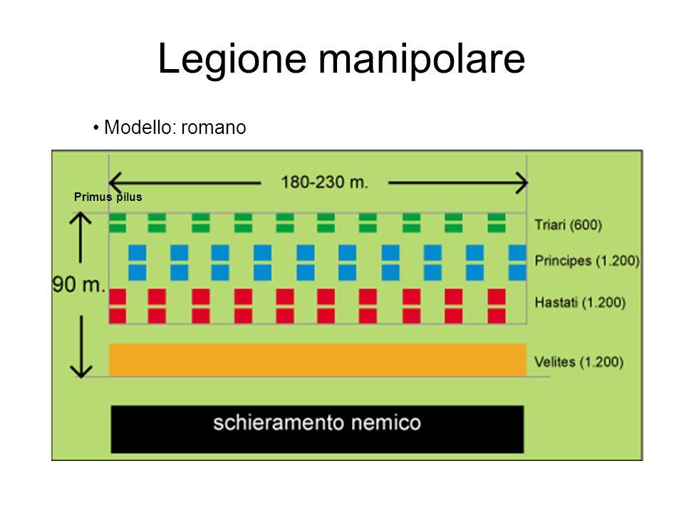 Legione manipolare Primus pilus Modello: romano