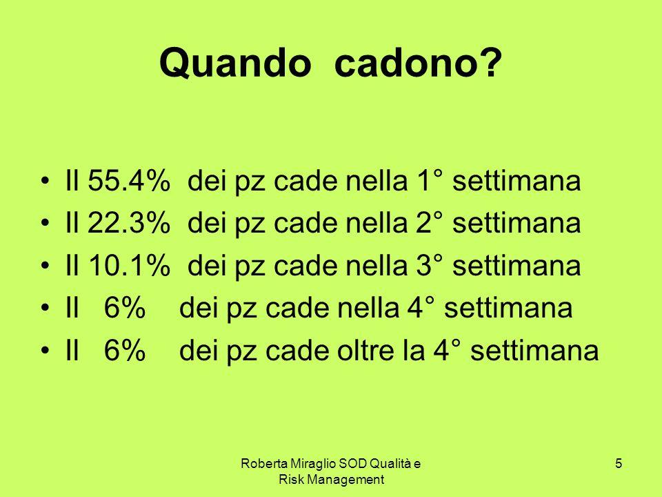 Roberta Miraglio SOD Qualità e Risk Management 5 Quando cadono.