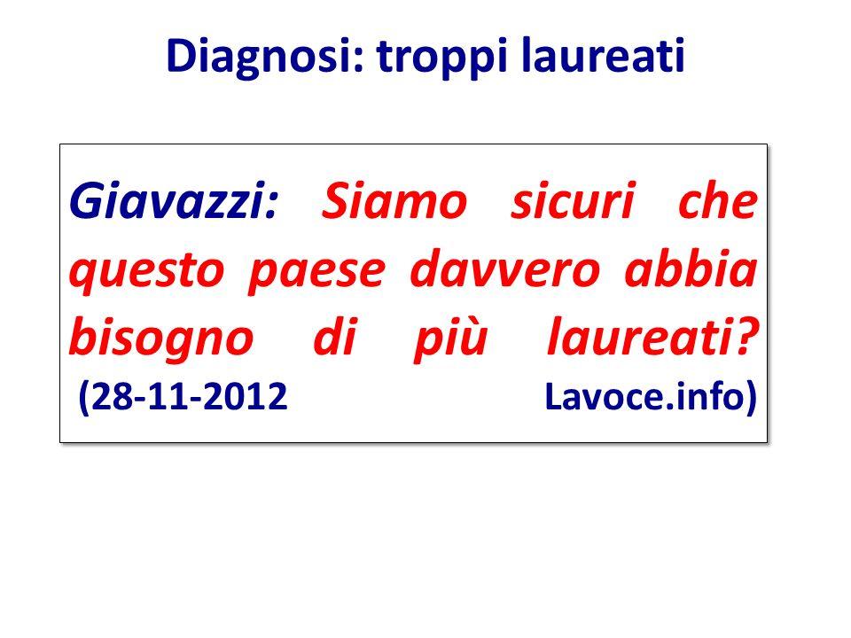 Giavazzi: Siamo sicuri che questo paese davvero abbia bisogno di più laureati? (28-11-2012 Lavoce.info) Diagnosi: troppi laureati