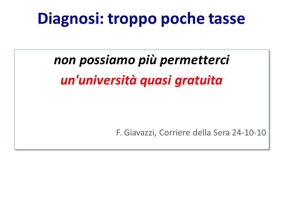non possiamo più permetterci un'università quasi gratuita F. Giavazzi, Corriere della Sera 24-10-10 non possiamo più permetterci un'università quasi g