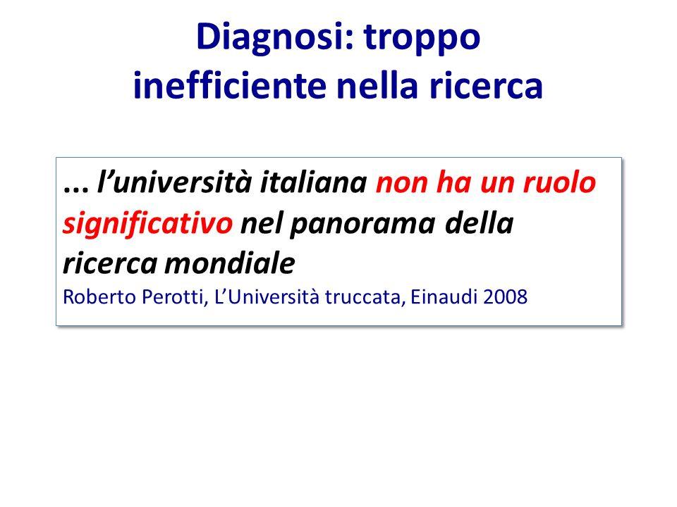 ... luniversità italiana non ha un ruolo significativo nel panorama della ricerca mondiale Roberto Perotti, LUniversità truccata, Einaudi 2008 Diagnos