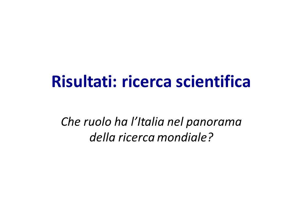Risultati: ricerca scientifica Che ruolo ha lItalia nel panorama della ricerca mondiale?