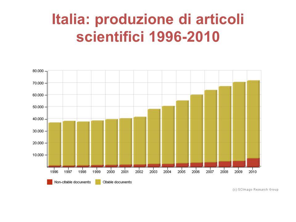 Italia: produzione di articoli scientifici 1996-2010