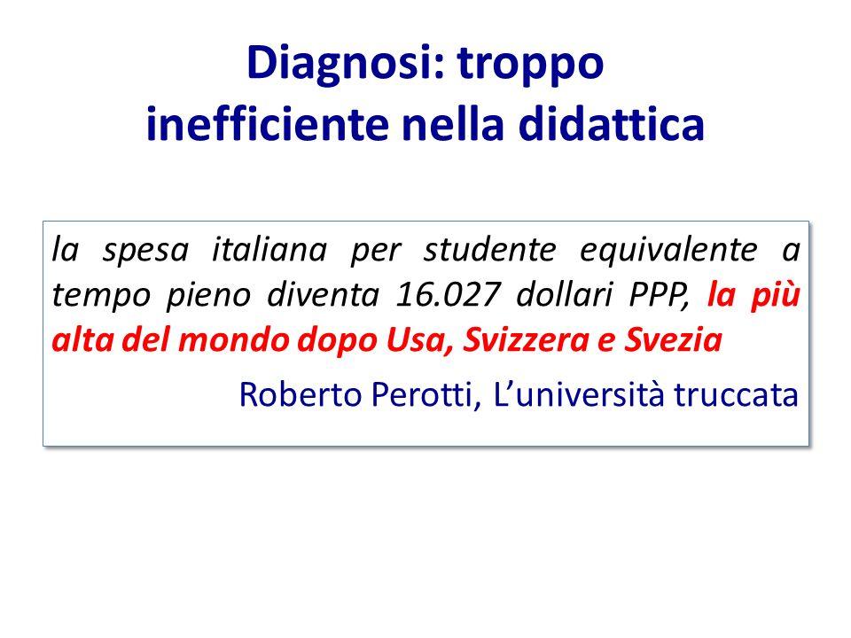 la spesa italiana per studente equivalente a tempo pieno diventa 16.027 dollari PPP, la più alta del mondo dopo Usa, Svizzera e Svezia Roberto Perotti
