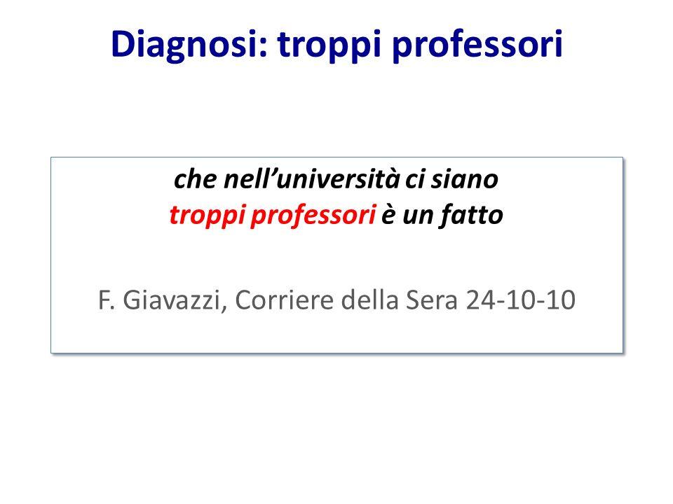 che nelluniversità ci siano troppi professori è un fatto F. Giavazzi, Corriere della Sera 24-10-10 Diagnosi: troppi professori