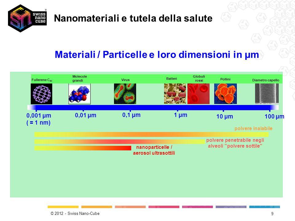 © 2012 - Swiss Nano-Cube 9 9 0,001 μm ( = 1 nm) 0,01 μm 0,1 μm 1 μm 10 μm 100 μm Diametro capello Pollini Globuli rossi Batteri Virus Molecole grandi