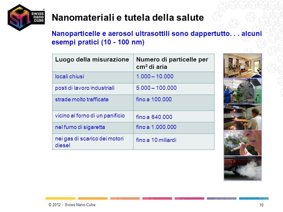 © 2012 - Swiss Nano-Cube 10 Nanoparticelle e aerosol ultrasottili sono dappertutto... alcuni esempi pratici (10 - 100 nm) Nanomateriali e tutela della
