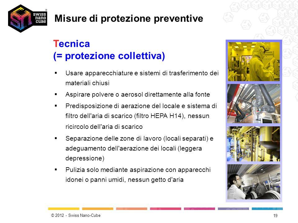 © 2012 - Swiss Nano-Cube 19 Tecnica (= protezione collettiva) Usare apparecchiature e sistemi di trasferimento dei materiali chiusi Aspirare polvere o