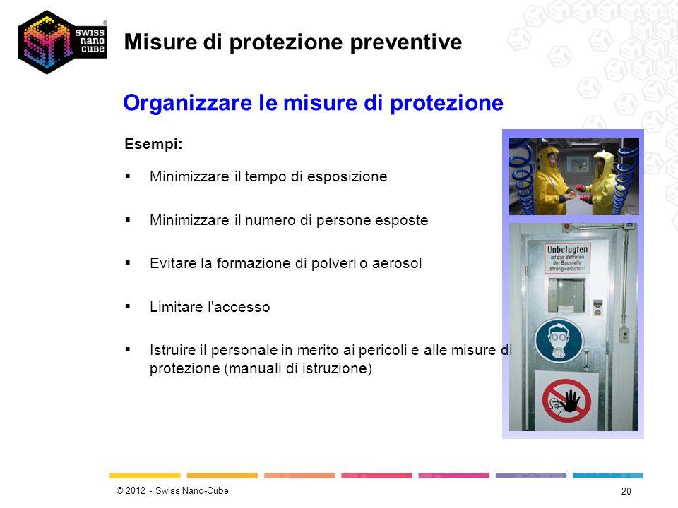 © 2012 - Swiss Nano-Cube 20 Esempi: Minimizzare il tempo di esposizione Minimizzare il numero di persone esposte Evitare la formazione di polveri o ae