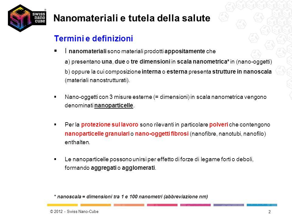 © 2012 - Swiss Nano-Cube 2 Termini e definizioni I nanomateriali sono materiali prodotti appositamente che a) presentano una, due o tre dimensioni in