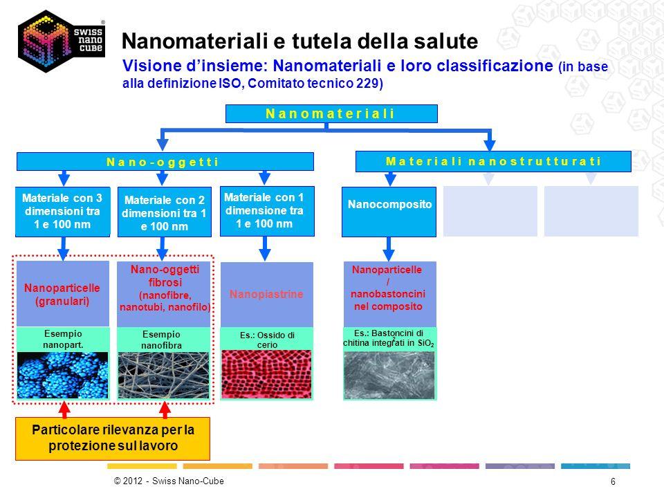 © 2012 - Swiss Nano-Cube 7 Nanoparticelle (granulari) Nano-oggetti fibrosi (nanofibre, nanotubi, nanofilo) Nanopiastrine N a n o - o g g e t t i Materiale con 3 dimensioni tra 1 e 100 nm Materiale con 2 dimensioni tra 1 e 100 nm Materiale con 1 dimensioni tra 1 e 100 nm Es.: Ossido di cerio Es.