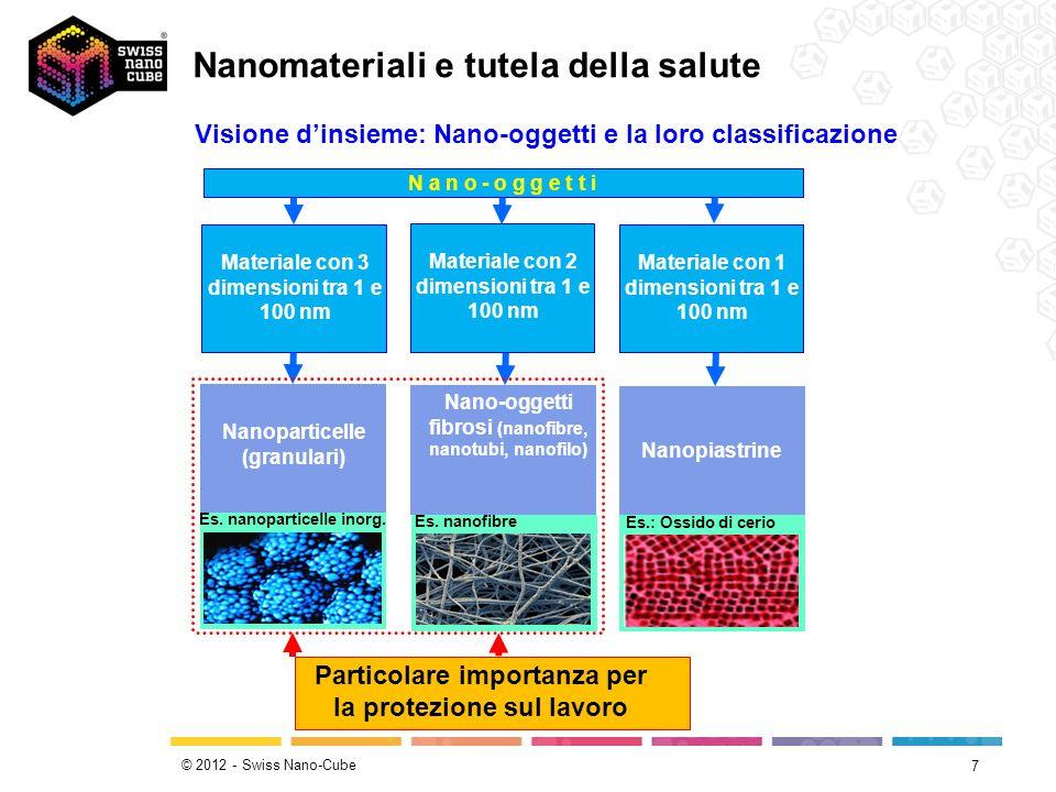 © 2012 - Swiss Nano-Cube 7 Nanoparticelle (granulari) Nano-oggetti fibrosi (nanofibre, nanotubi, nanofilo) Nanopiastrine N a n o - o g g e t t i Mater