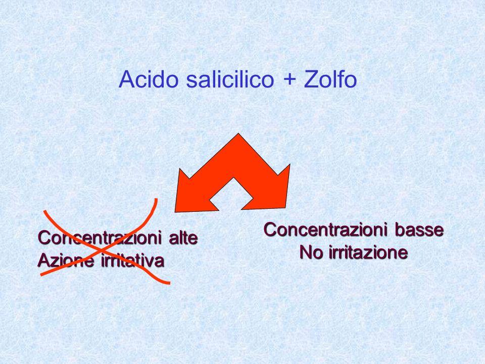 Concentrazioni basse No irritazione Acido salicilico + Zolfo Concentrazioni alte Azione irritativa