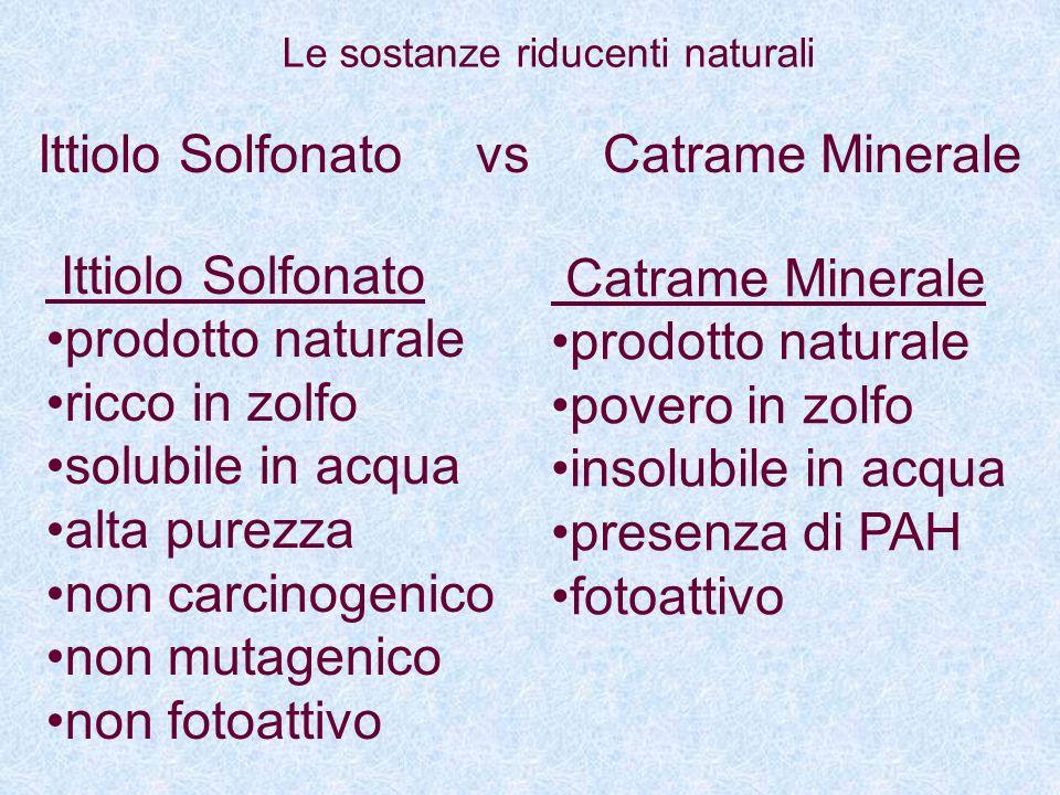 Ittiolo Solfonato vs Catrame Minerale Ittiolo Solfonato prodotto naturale ricco in zolfo solubile in acqua alta purezza non carcinogenico non mutageni