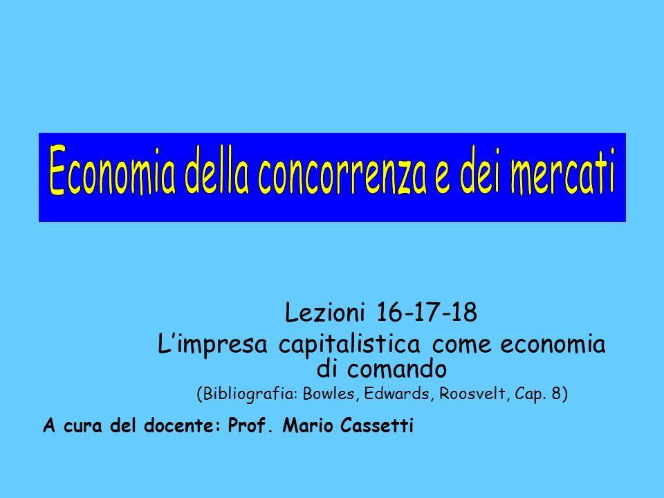 Le relazioni di controllo dentro limpresa Concorrenza: dimensione orizzontale delleconomia.