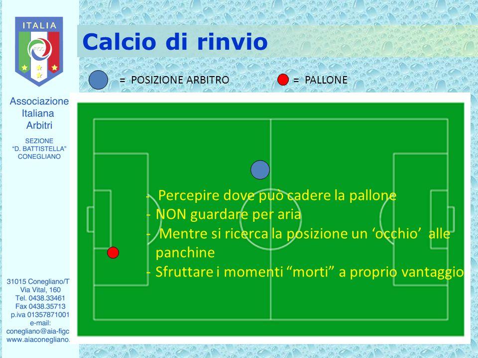 Calcio di rinvio = POSIZIONE ARBITRO= PALLONE - Percepire dove può cadere la pallone -NON guardare per aria - Mentre si ricerca la posizione un occhio