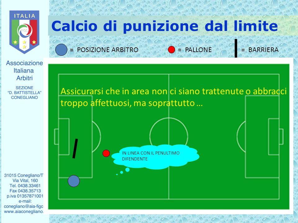 Calcio di punizione dal limite = POSIZIONE ARBITRO= PALLONE= BARRIERA IN LINEA CON IL PENULTIMO DIFENDENTE Assicurarsi che in area non ci siano tratte