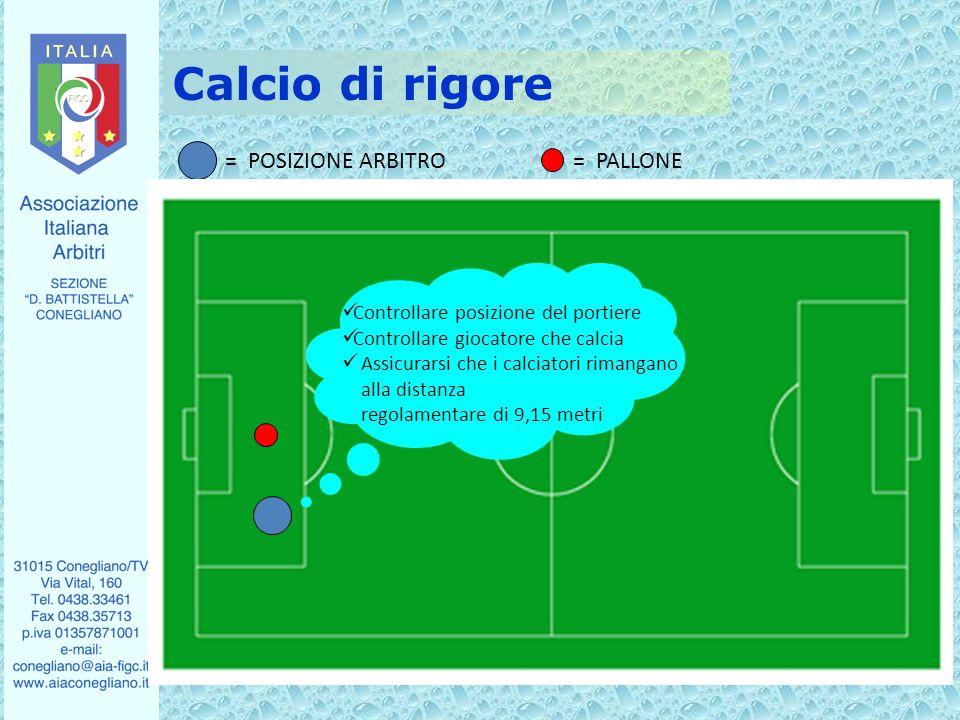 Calcio di rigore = POSIZIONE ARBITRO= PALLONE Controllare posizione del portiere Controllare giocatore che calcia Assicurarsi che i calciatori rimangano alla distanza regolamentare di 9,15 metri