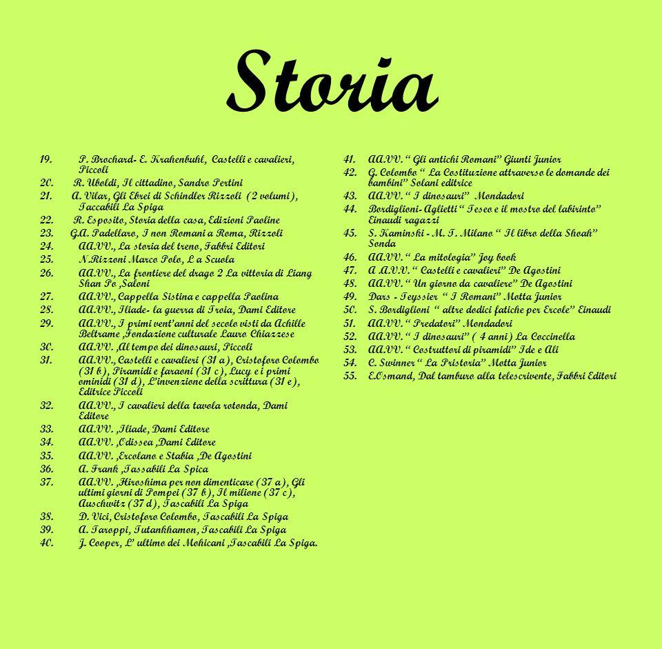 Romanzi 56.L.Pirandello, Il fu mattia Pascal,, Reverdito editore 57.G.