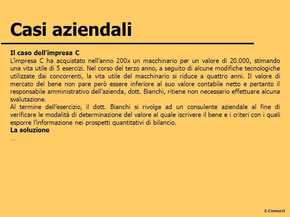 E.Comuzzi Casi aziendali Il caso dellimpresa C Limpresa C ha acquistato nellanno 200x un macchinario per un valore di 20.000, stimando una vita utile di 5 esercizi.