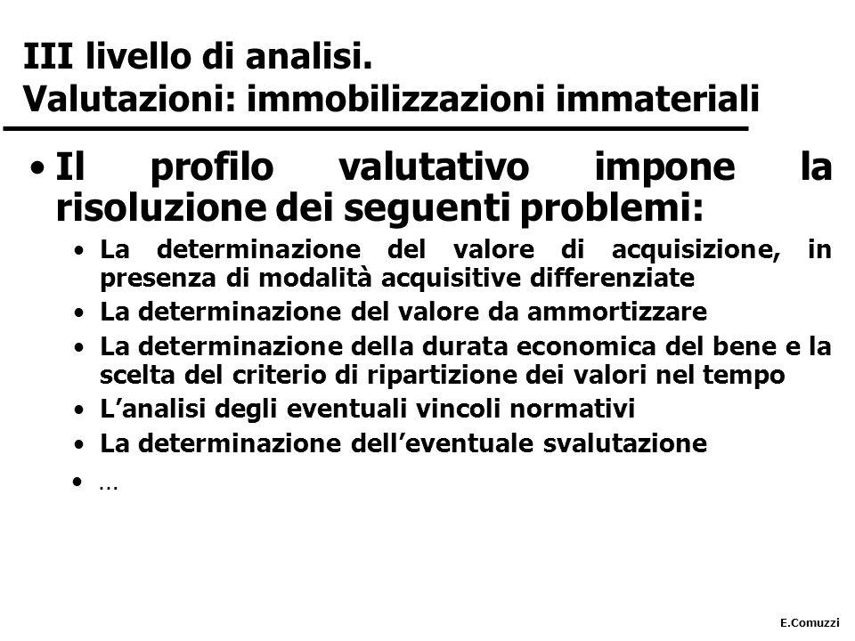 E.Comuzzi Il profilo valutativo impone la risoluzione dei seguenti problemi: La determinazione del valore di acquisizione, in presenza di modalità acq
