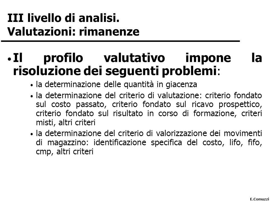 E.Comuzzi Il profilo valutativo impone la risoluzione dei seguenti problemi : la determinazione delle quantità in giacenza la determinazione del crite