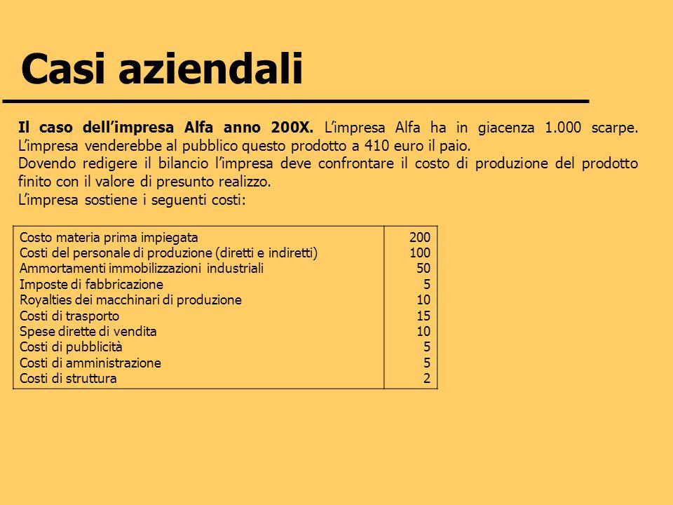 Casi aziendali Il caso dellimpresa Alfa anno 200X. Limpresa Alfa ha in giacenza 1.000 scarpe. Limpresa venderebbe al pubblico questo prodotto a 410 eu