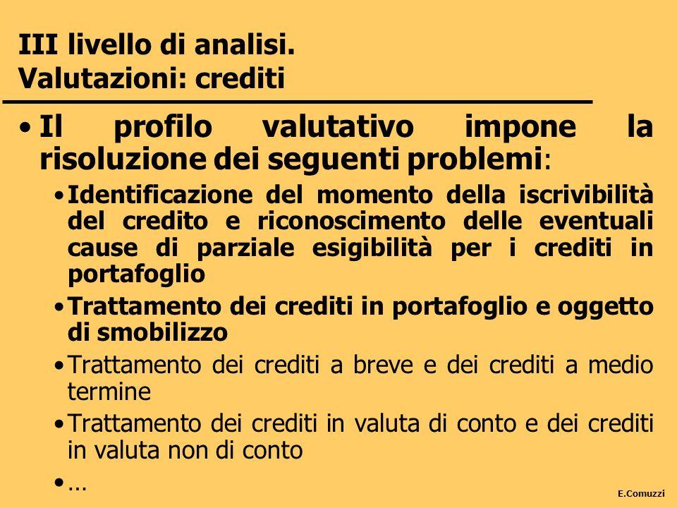 E.Comuzzi Il profilo valutativo impone la risoluzione dei seguenti problemi : Identificazione del momento della iscrivibilità del credito e riconoscim