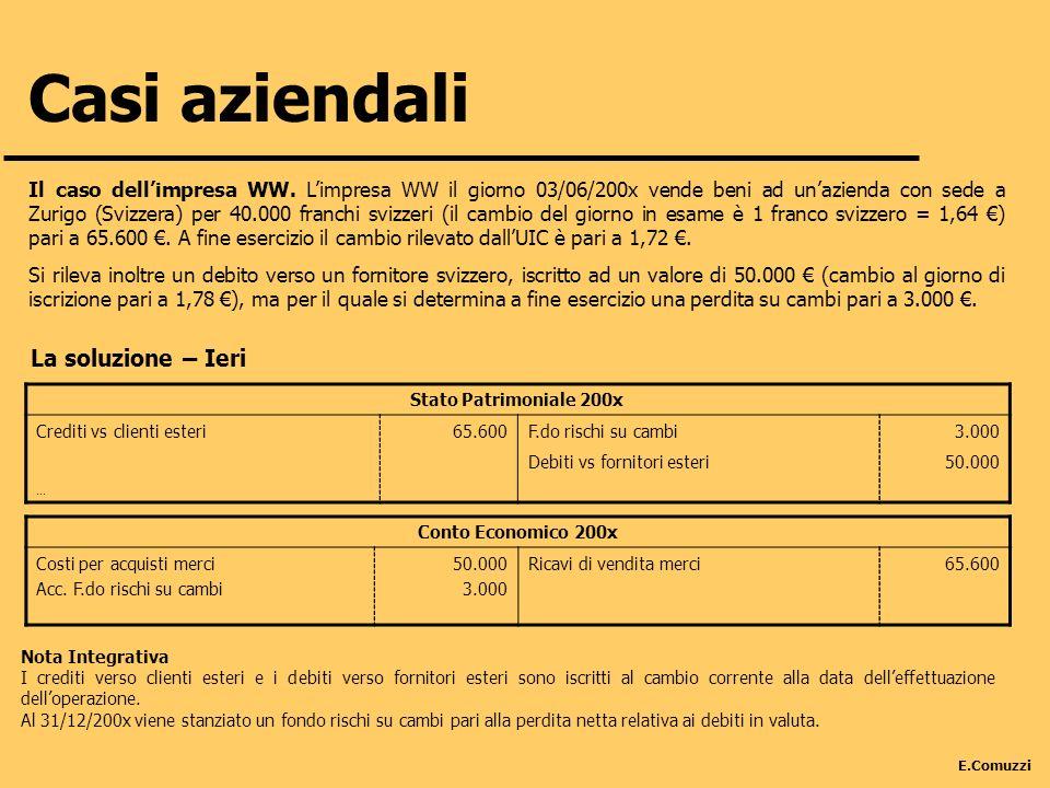 E.Comuzzi Casi aziendali La soluzione – Oggi Nota Integrativa I crediti verso clienti esteri e i debiti verso fornitori esteri sono iscritti al cambio in vigore alla data di chiusura dellesercizio.